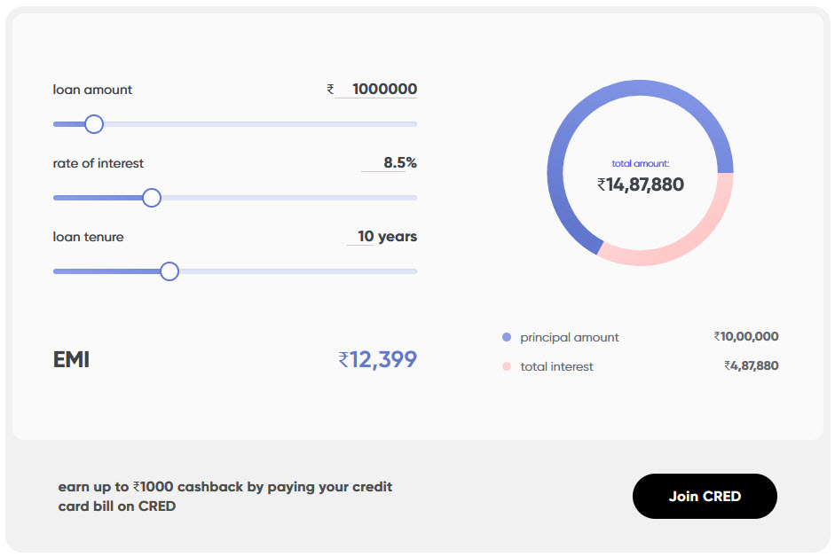 cred calculator online hyme